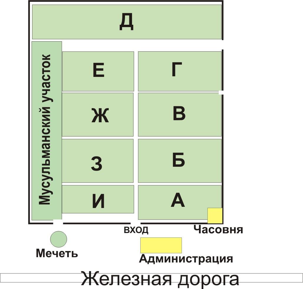 Московская область, Раменский